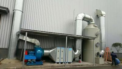 新康意VOCs废气治理设备7